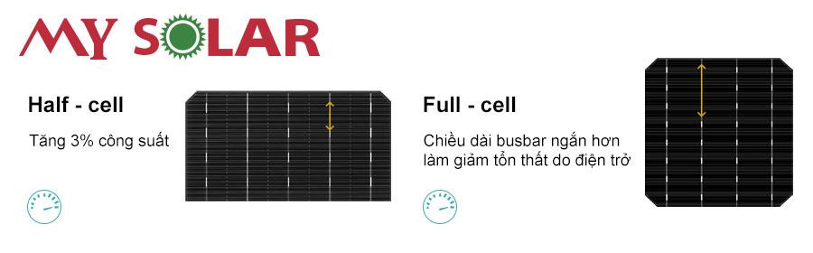 Half-cells tăng hiệu suất quang năng