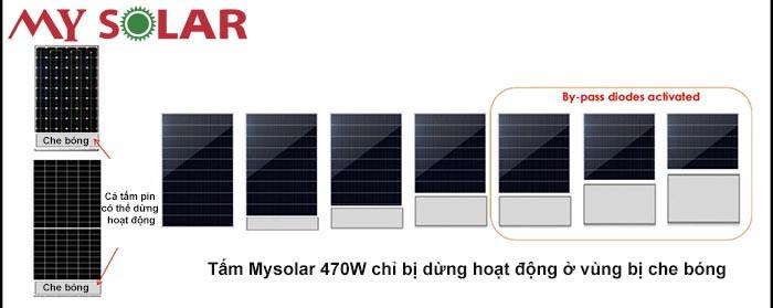 mysolar 470w