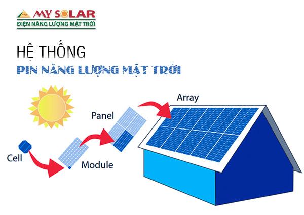 hệ thống pin năng lượng mặt trời là gì