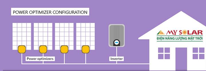 Biến tần chuỗi kết hơp tối ưu hóa (Power Optimizer)